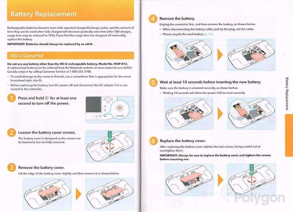 Fotos del manual de instrucciones de Wii U