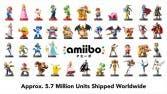 Iwata habla sobre el éxito de amiibo y sus ventas