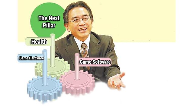 """Iwata sobre QOL: """"El hardware, el software y la salud son los tres pilares fundamentales de Nintendo"""""""