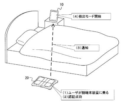 Nintendo comparte nuevas patentes de su línea de productos Quality of Life
