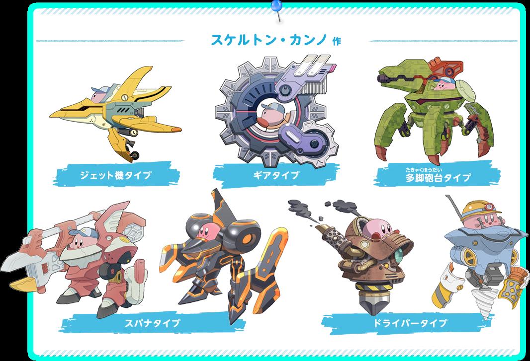 Arte conceptual de la armadura de 'Kirby: Planet Robobot'