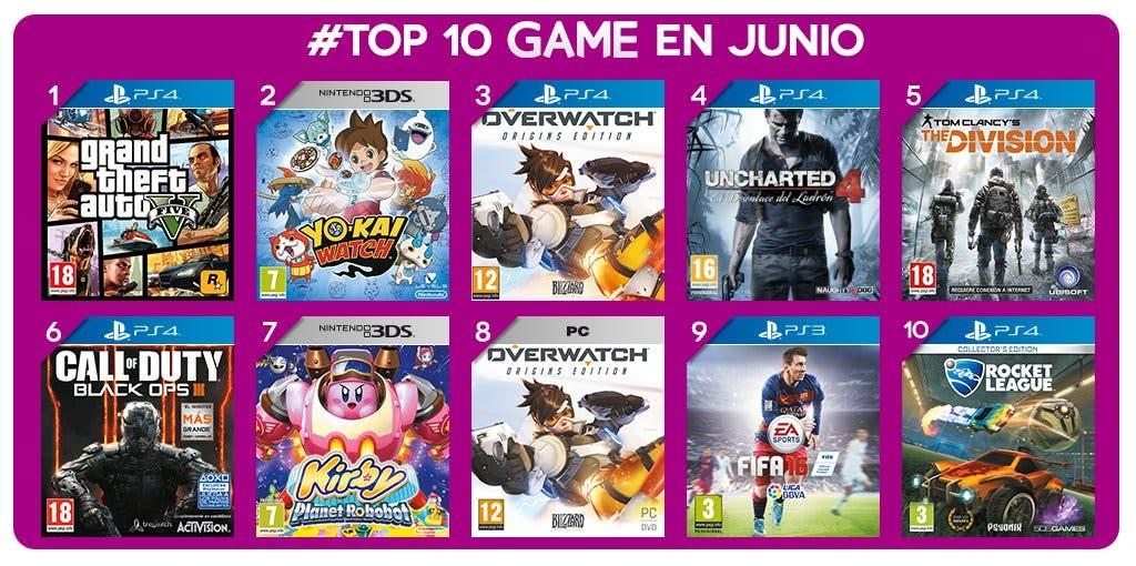 Éstos son los juegos más vendidos del mes de junio en GAME