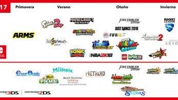 El cartel de lanzamientos de Nintendo para este año ha sido actualizado