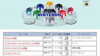 El sitio web oficial japonés de Nintendo 64 es un viaje ideal al Internet del pasado