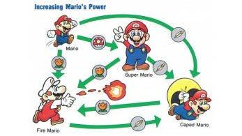 Nintendo inaugura una web con los manuales originales de todos los juegos incluidos en SNES Mini