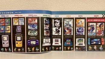 Se comparten imágenes de la Guía de regalos de Navidad 2019 de Nintendo