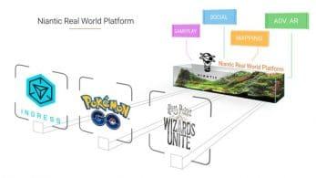 Niantic anuncia una colaboración con Qualcomm para potenciar la tecnología de Realidad Aumentada