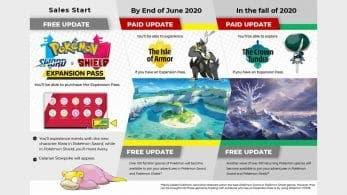 Calendario de próximos lanzamientos para Pokémon Espada y Escudo