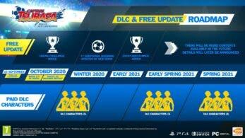Actualizaciones gratuitas, DLC y más de lo que está por venir para Captain Tsubasa: Rise of New Champions se resume en esta infografía